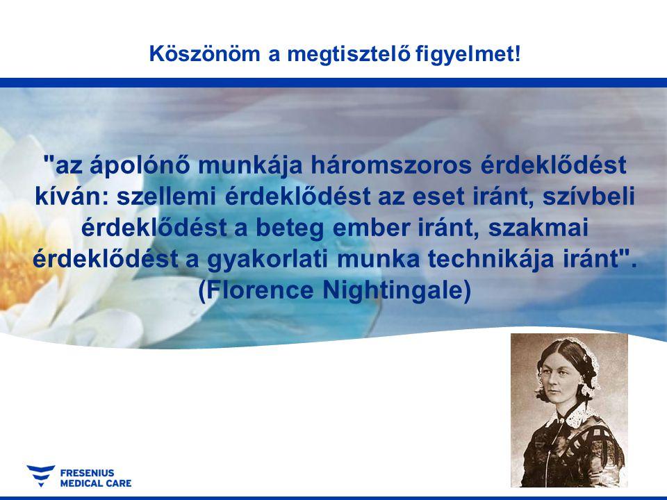 Köszönöm a megtisztelő figyelmet! (Florence Nightingale)