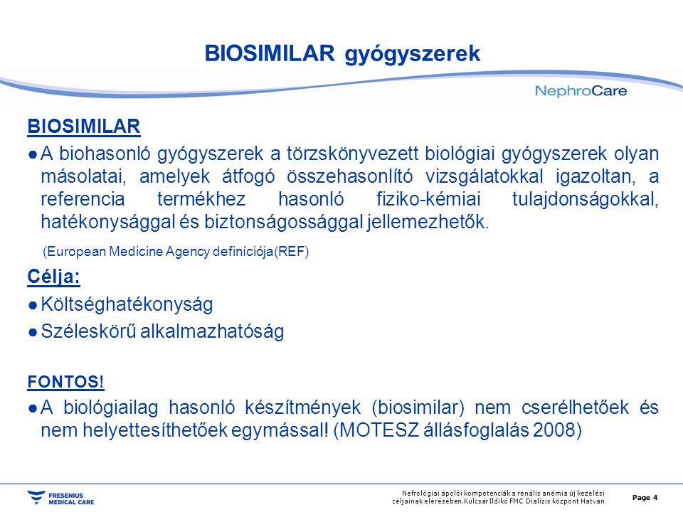 BIOSIMILAR gyógyszerek