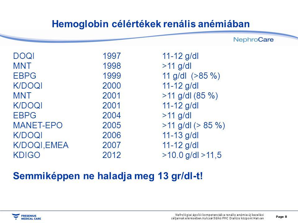 Hemoglobin célértékek renális anémiában