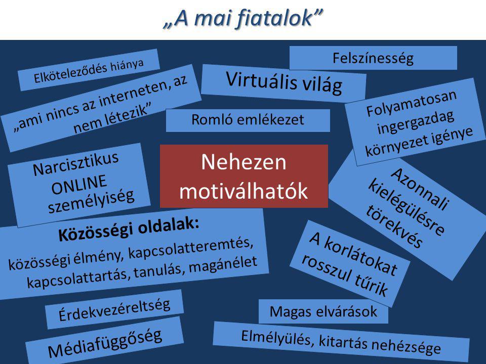 """""""A mai fiatalok Nehezen motiválhatók Virtuális világ"""