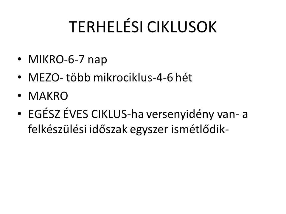 TERHELÉSI CIKLUSOK MIKRO-6-7 nap MEZO- több mikrociklus-4-6 hét MAKRO