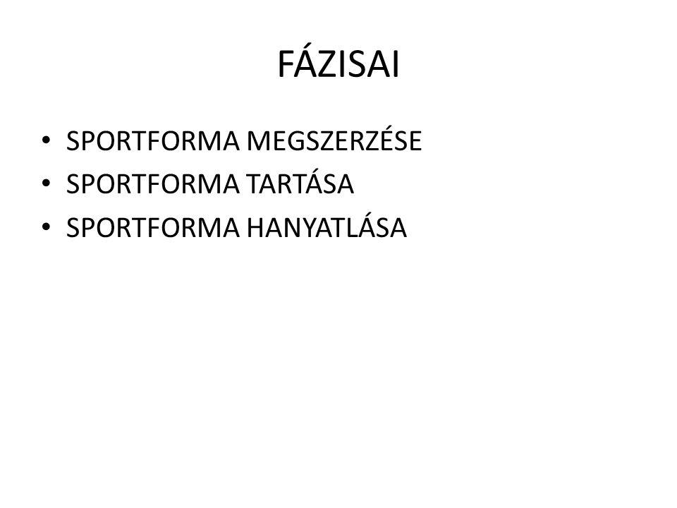 FÁZISAI SPORTFORMA MEGSZERZÉSE SPORTFORMA TARTÁSA