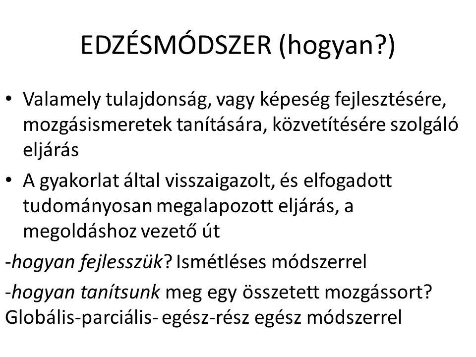 EDZÉSMÓDSZER (hogyan )