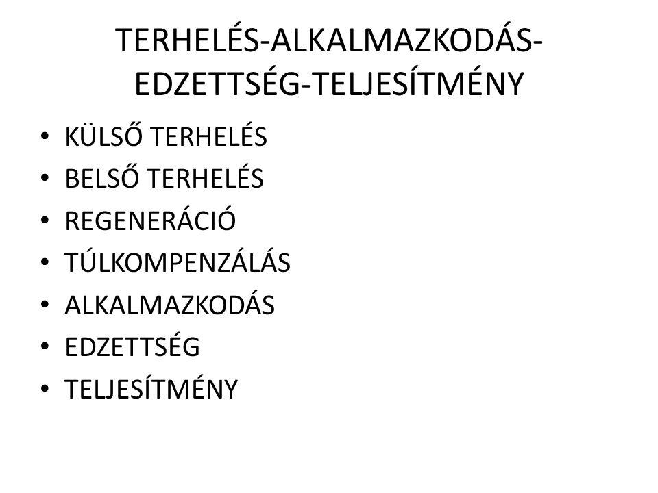 TERHELÉS-ALKALMAZKODÁS-EDZETTSÉG-TELJESÍTMÉNY