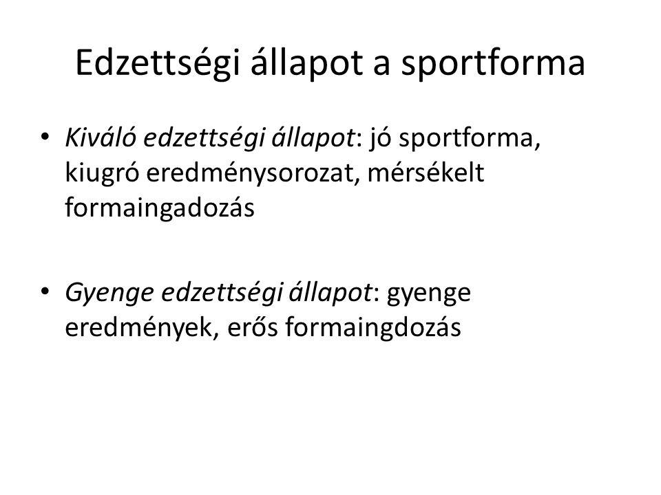 Edzettségi állapot a sportforma