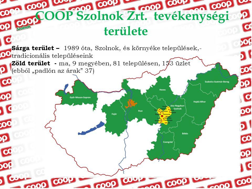 COOP Szolnok Zrt. tevékenységi területe