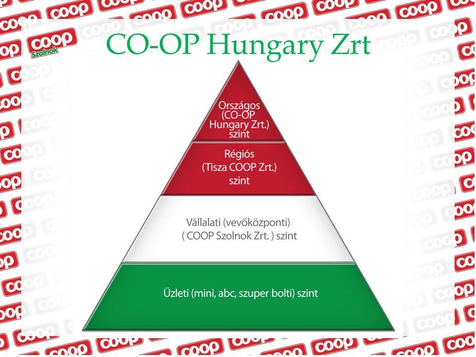 CO-OP Hungary Zrt