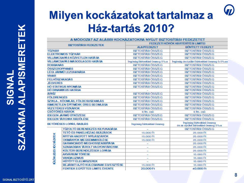Milyen kockázatokat tartalmaz a Ház-tartás 2010