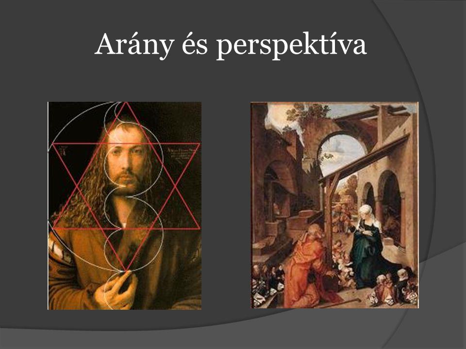 Arány és perspektíva