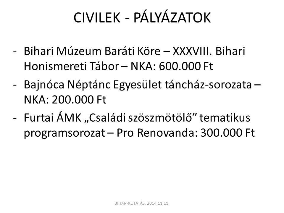 CIVILEK - PÁLYÁZATOK Bihari Múzeum Baráti Köre – XXXVIII. Bihari Honismereti Tábor – NKA: 600.000 Ft.