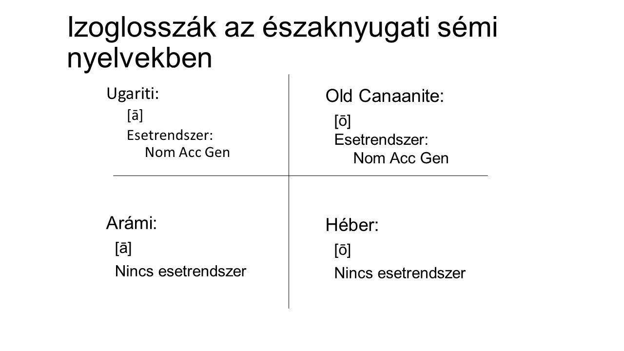 Izoglosszák az északnyugati sémi nyelvekben