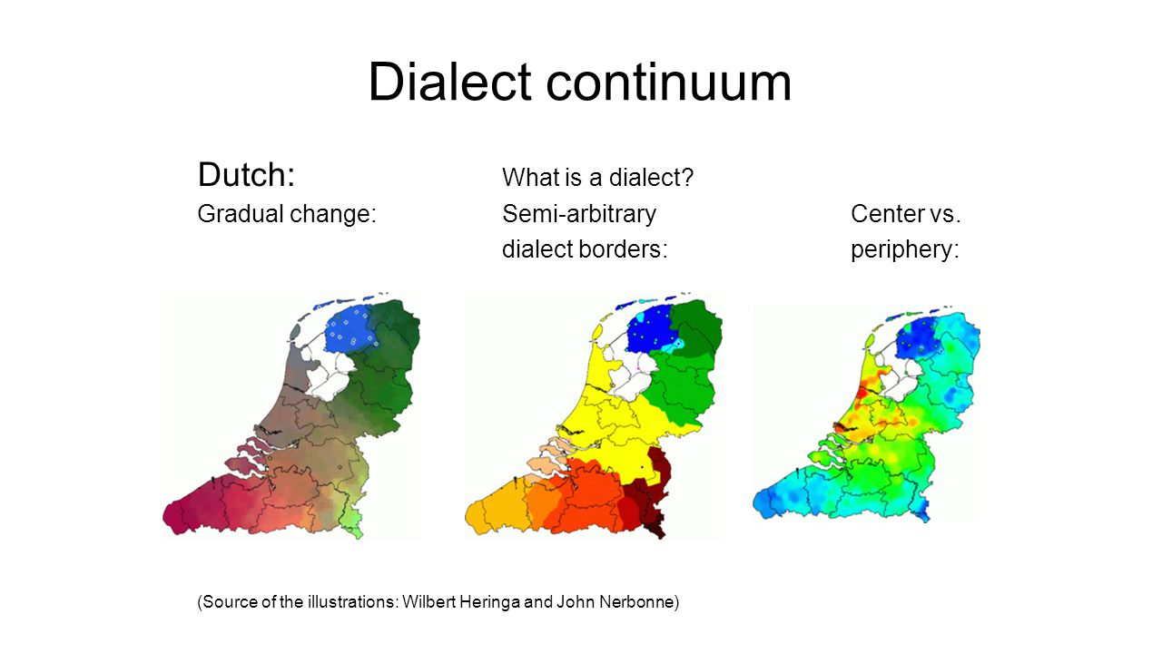 Dialect continuum Dutch: What is a dialect