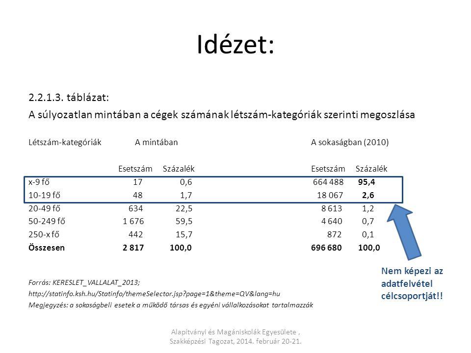 Idézet: 2.2.1.3. táblázat: A súlyozatlan mintában a cégek számának létszám-kategóriák szerinti megoszlása.