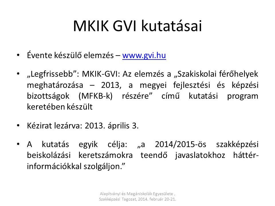 MKIK GVI kutatásai Évente készülő elemzés – www.gvi.hu