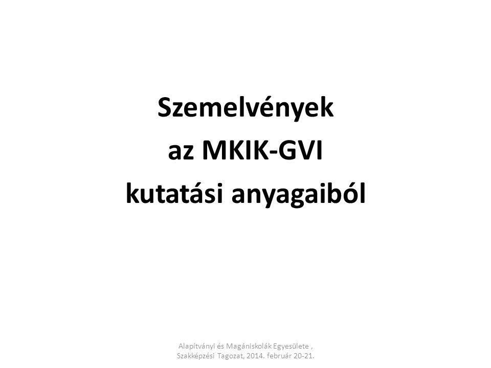 Szemelvények az MKIK-GVI kutatási anyagaiból