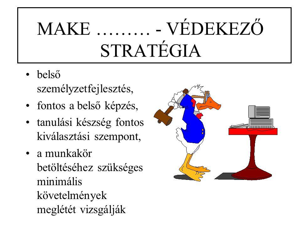 MAKE ……… - VÉDEKEZŐ STRATÉGIA