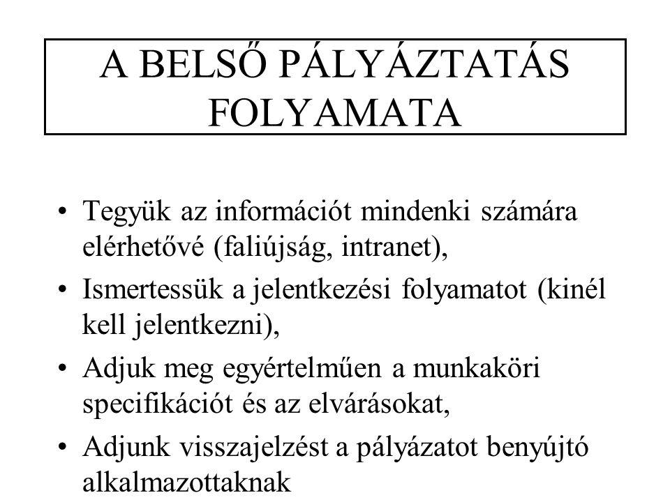 A BELSŐ PÁLYÁZTATÁS FOLYAMATA
