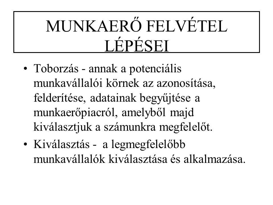 MUNKAERŐ FELVÉTEL LÉPÉSEI