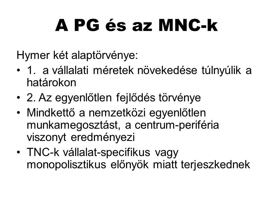 A PG és az MNC-k Hymer két alaptörvénye:
