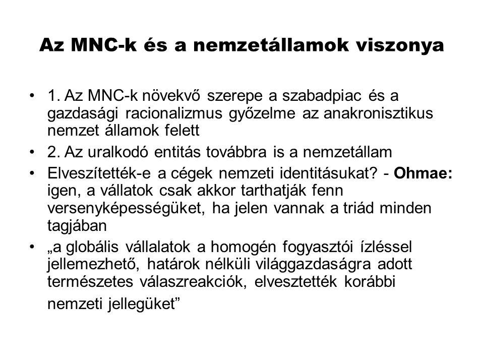 Az MNC-k és a nemzetállamok viszonya