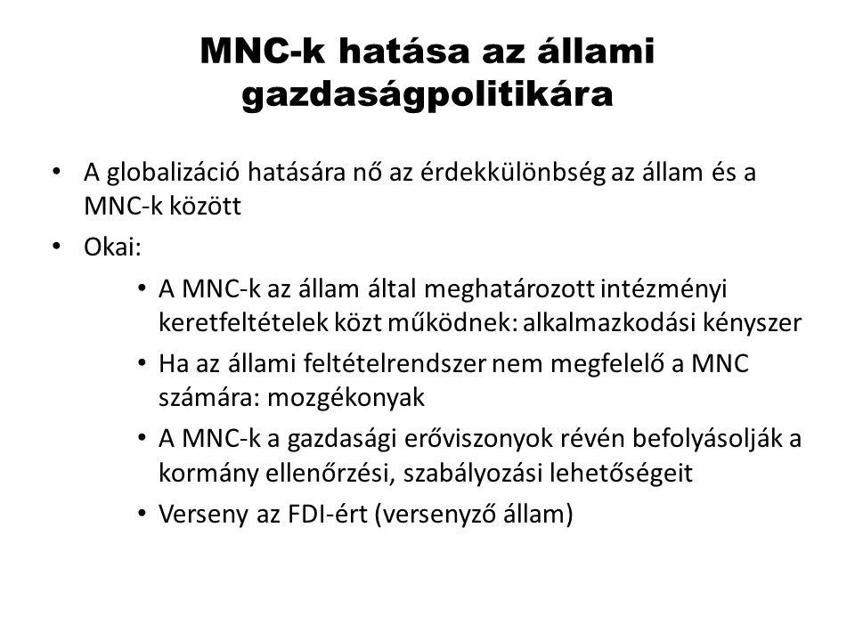 MNC-k hatása az állami gazdaságpolitikára