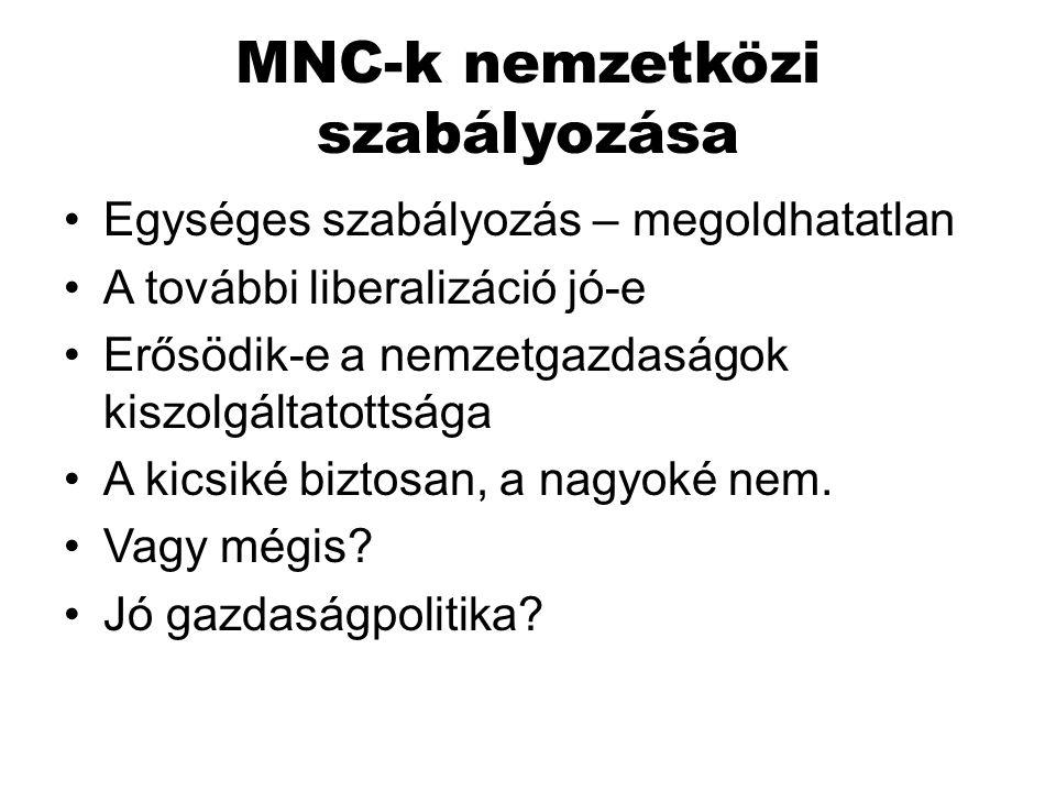 MNC-k nemzetközi szabályozása