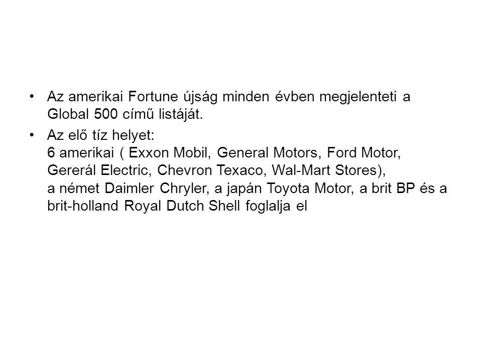Az amerikai Fortune újság minden évben megjelenteti a Global 500 című listáját.