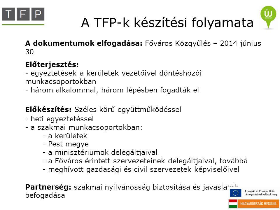 A TFP-k készítési folyamata