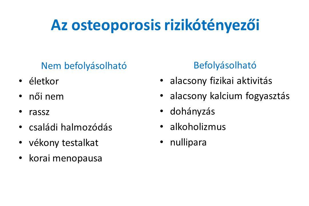 Az osteoporosis rizikótényezői