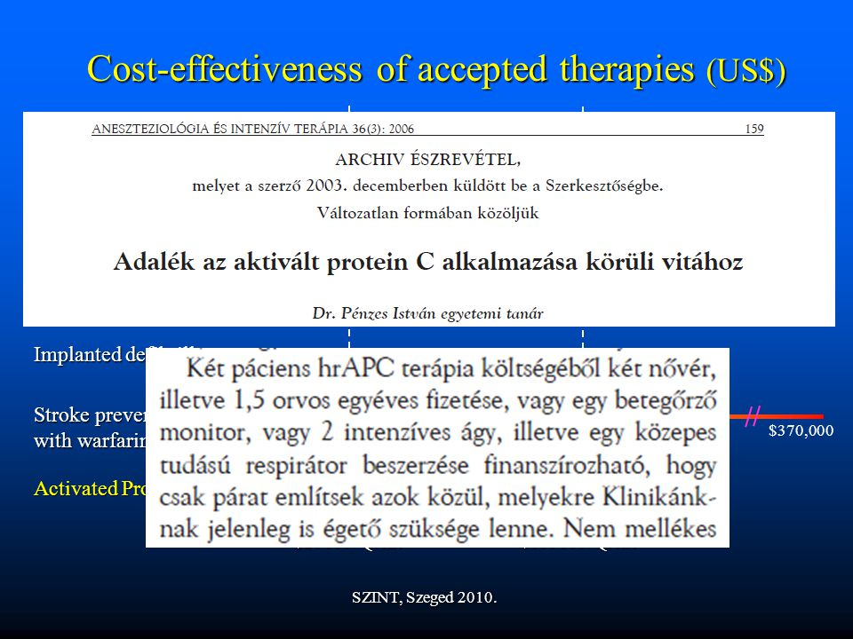 Cost-effectiveness of accepted therapies (US$)