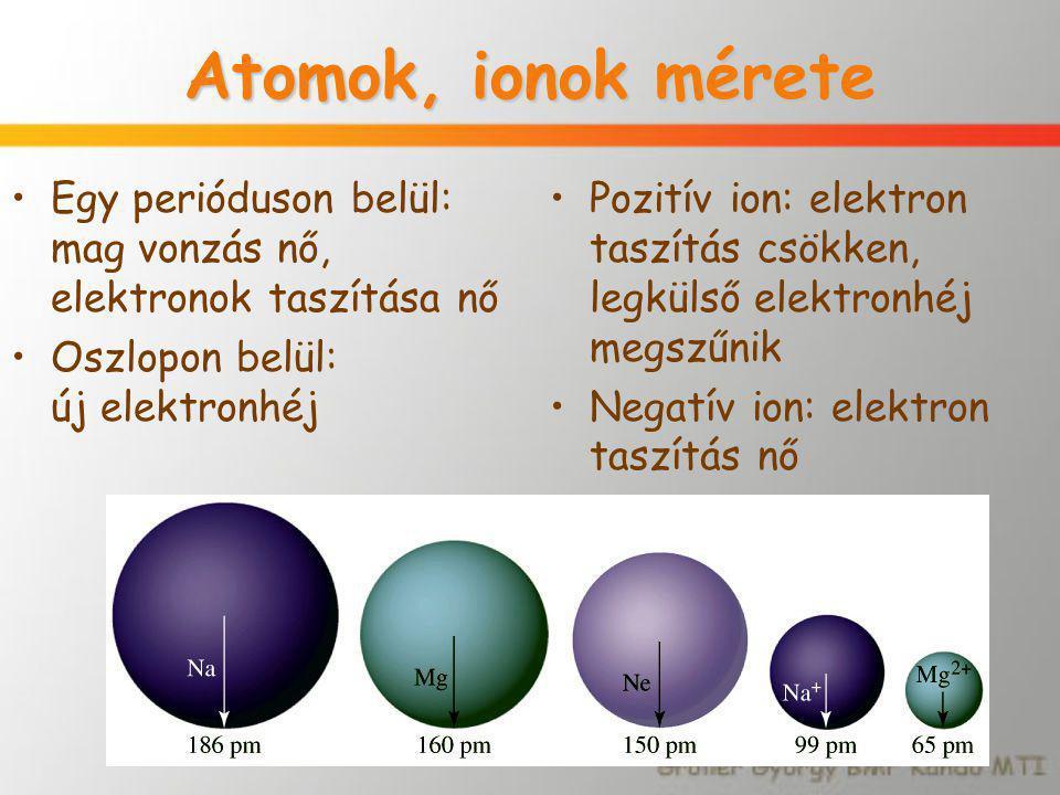 Atomok, ionok mérete Egy perióduson belül: mag vonzás nő, elektronok taszítása nő. Oszlopon belül: új elektronhéj.