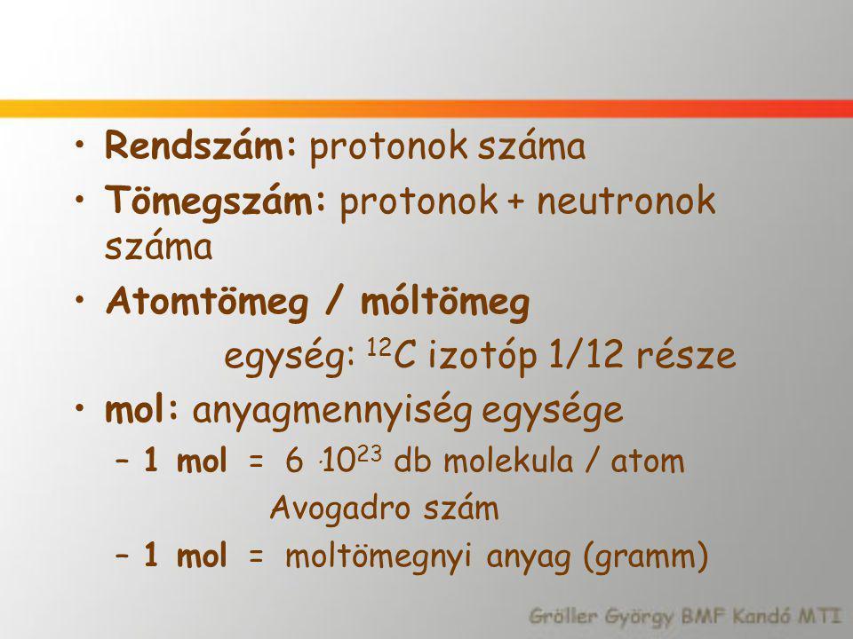 Rendszám: protonok száma Tömegszám: protonok + neutronok száma