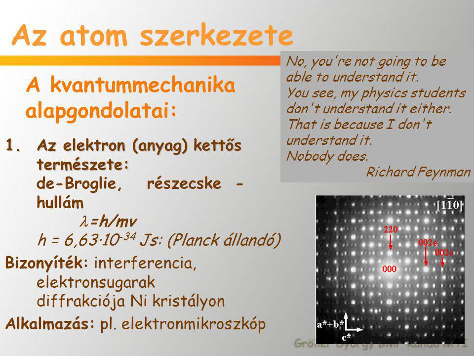 Az atom szerkezete A kvantummechanika alapgondolatai: