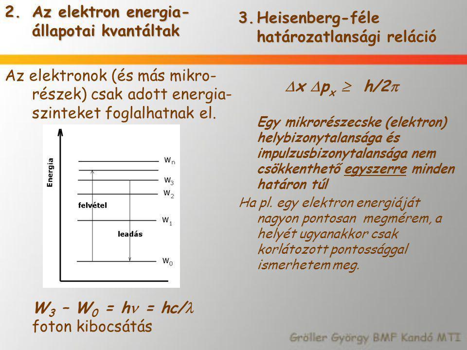 Az elektron energia-állapotai kvantáltak
