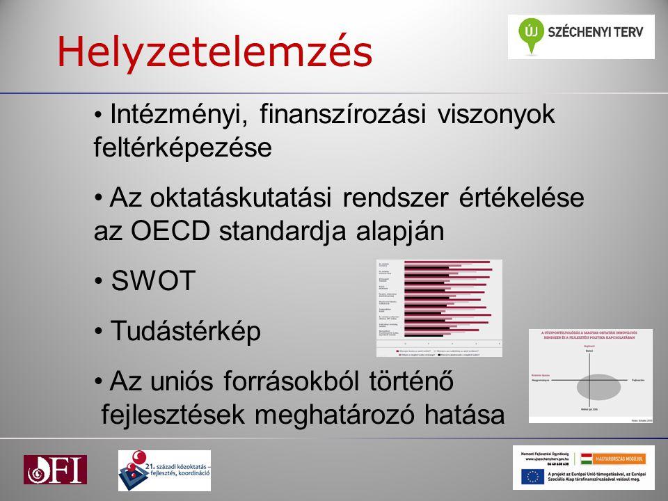 Helyzetelemzés Intézményi, finanszírozási viszonyok feltérképezése. Az oktatáskutatási rendszer értékelése az OECD standardja alapján.