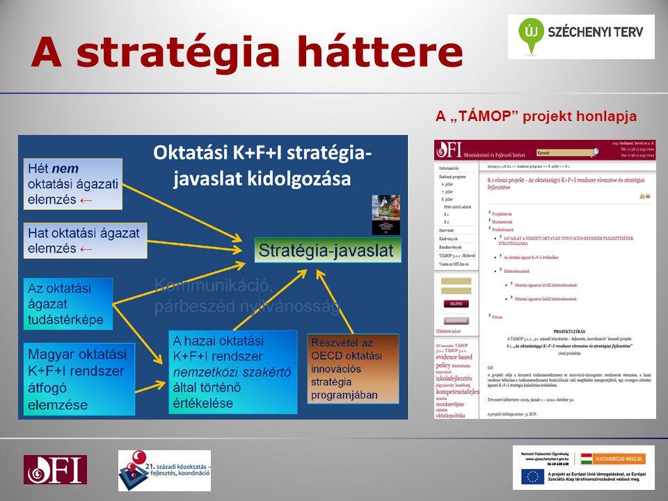 "A stratégia háttere A ""TÁMOP projekt honlapja"