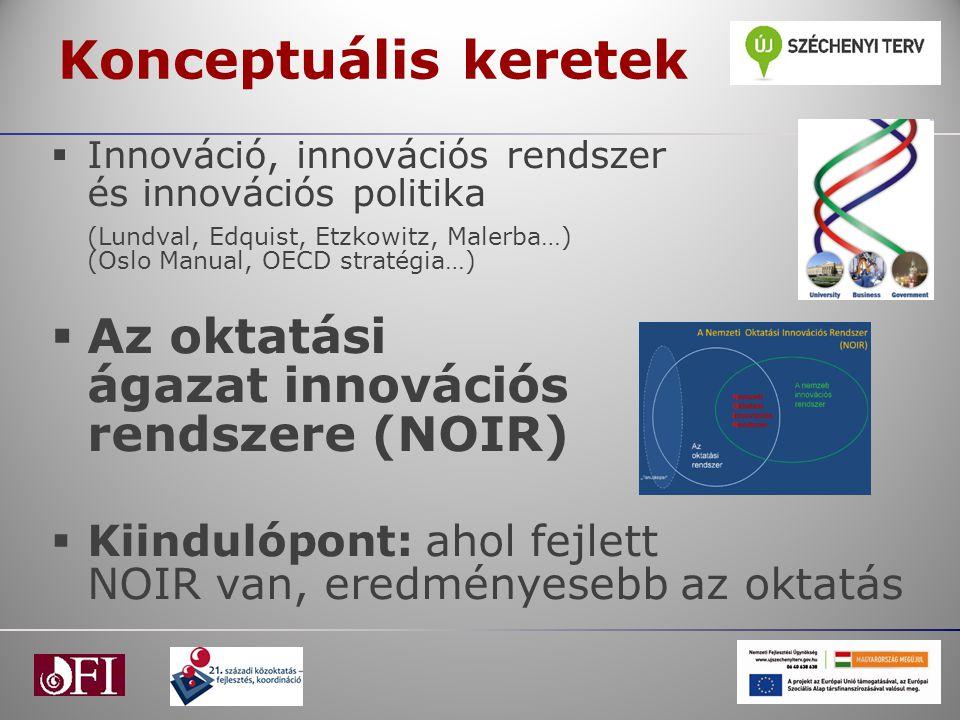 Konceptuális keretek Az oktatási ágazat innovációs rendszere (NOIR)