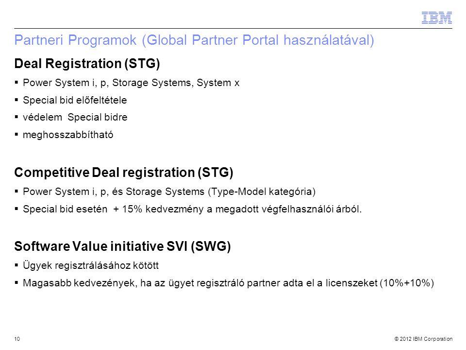 Partneri Programok (Global Partner Portal használatával)
