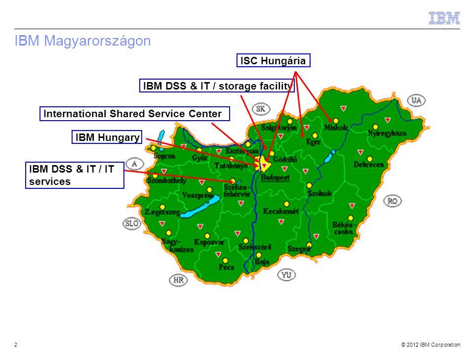 IBM Magyarországon ISC Hungária IBM DSS & IT / storage facility