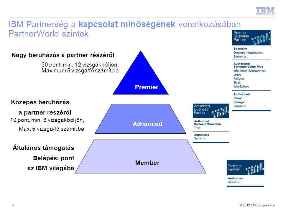 IBM Partnerség a kapcsolat minőségének vonatkozásában PartnerWorld szintek