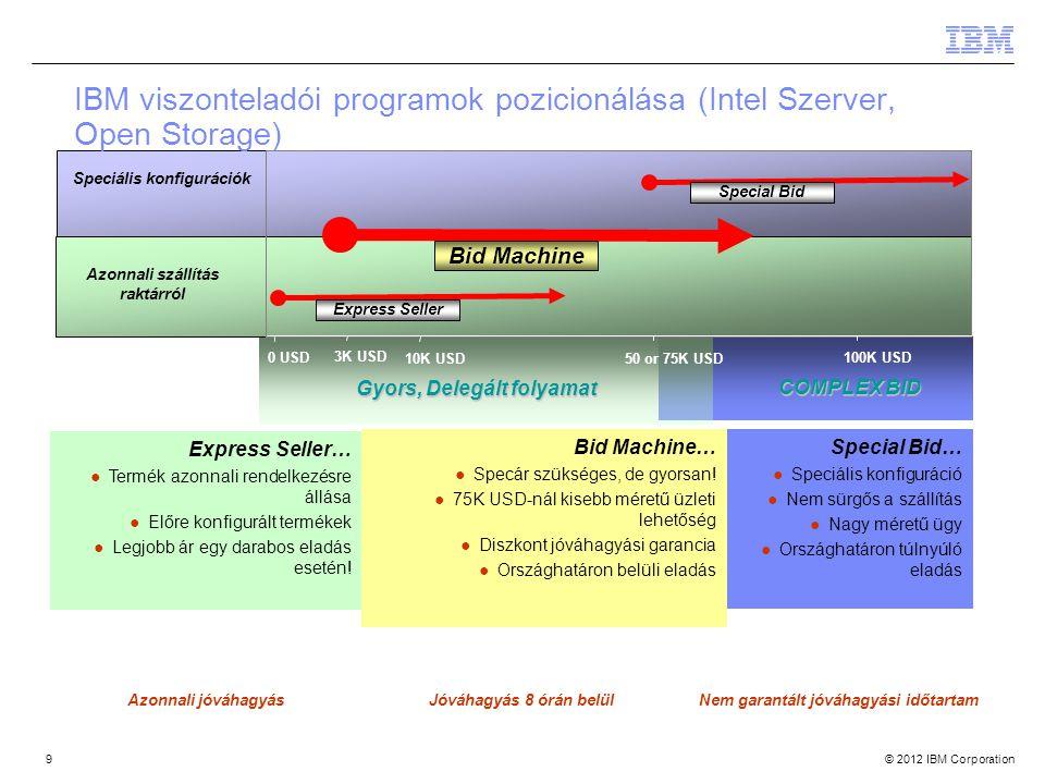 IBM viszonteladói programok pozicionálása (Intel Szerver, Open Storage)