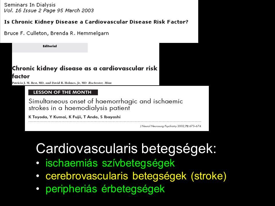 Cardiovascularis betegségek: