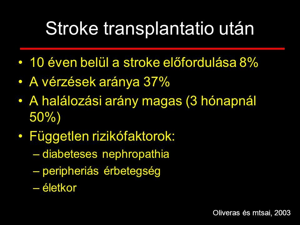 Stroke transplantatio után