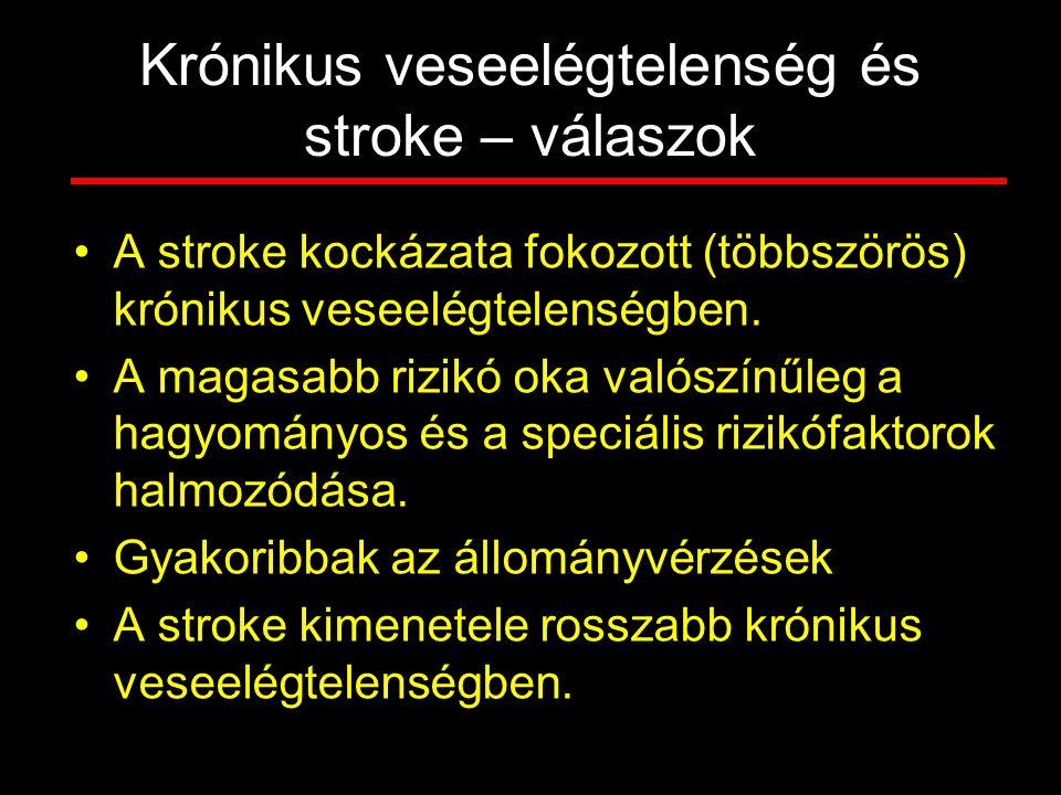 Krónikus veseelégtelenség és stroke – válaszok
