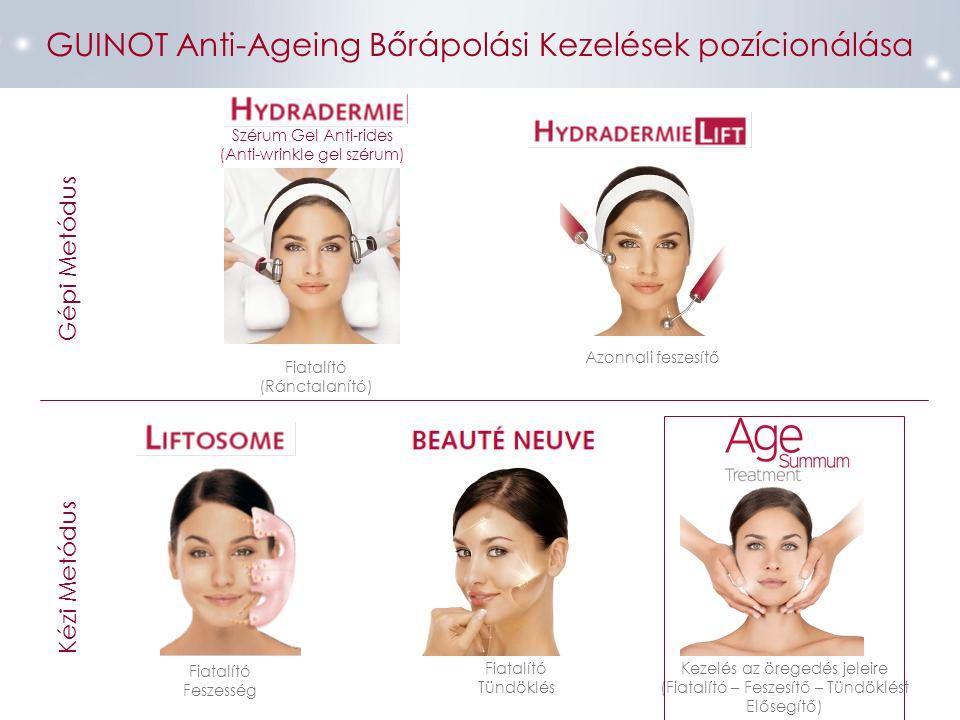 GUINOT Anti-Ageing Bőrápolási Kezelések pozícionálása