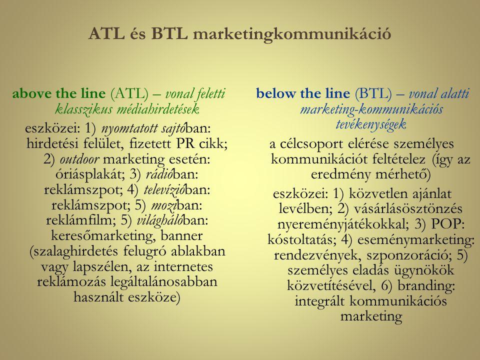 ATL és BTL marketingkommunikáció