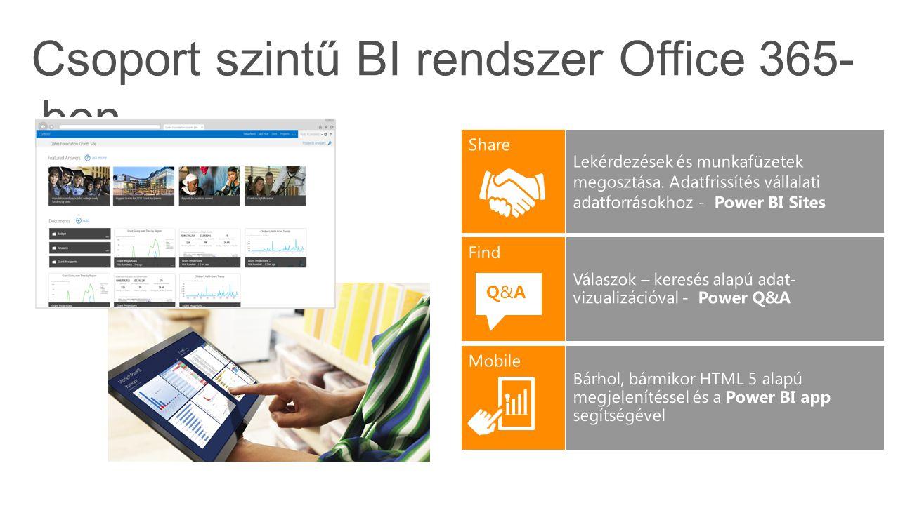 Csoport szintű BI rendszer Office 365-ben