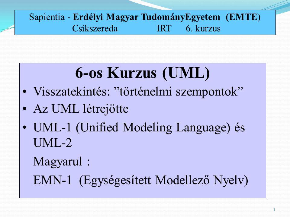 6-os Kurzus (UML) Visszatekintés: történelmi szempontok
