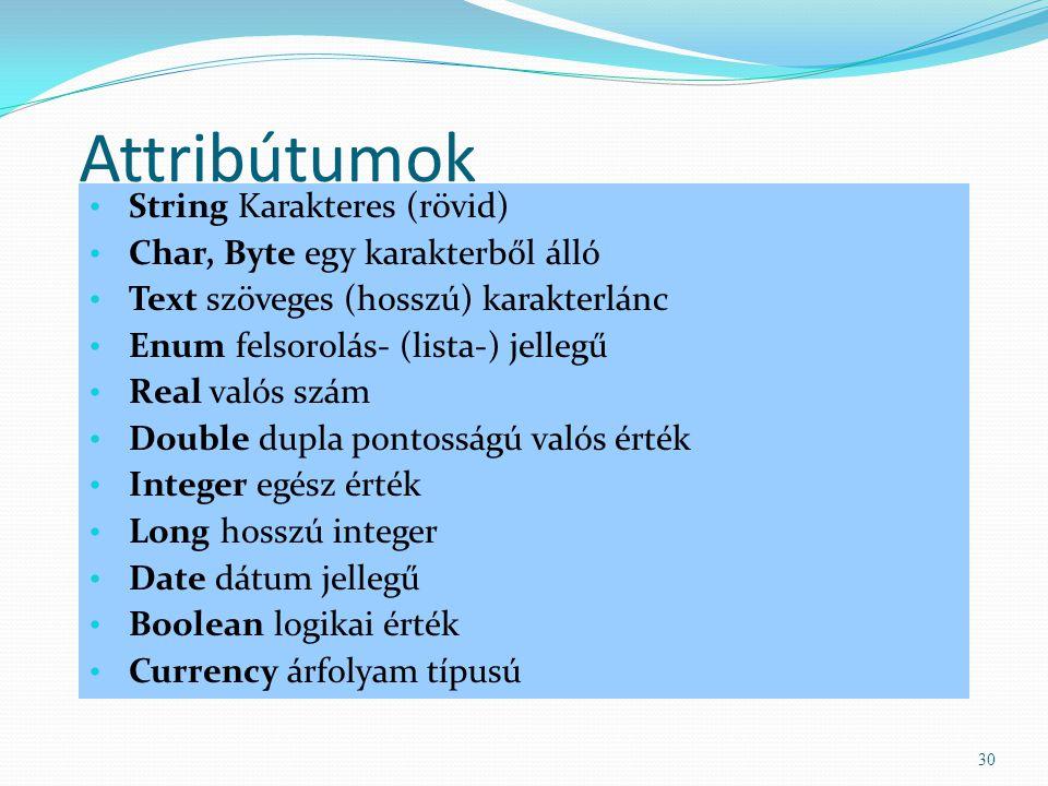 Attribútumok String Karakteres (rövid) Char, Byte egy karakterből álló