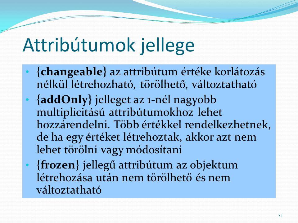 Attribútumok jellege {changeable} az attribútum értéke korlátozás nélkül létrehozható, törölhető, változtatható.